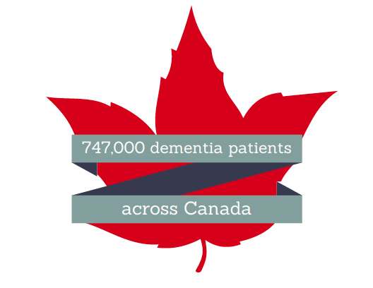 747,000 Canadians live with dementia
